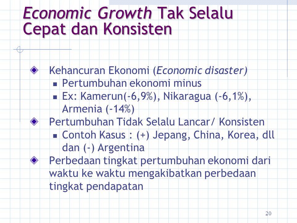 Economic Growth Tak Selalu Cepat dan Konsisten
