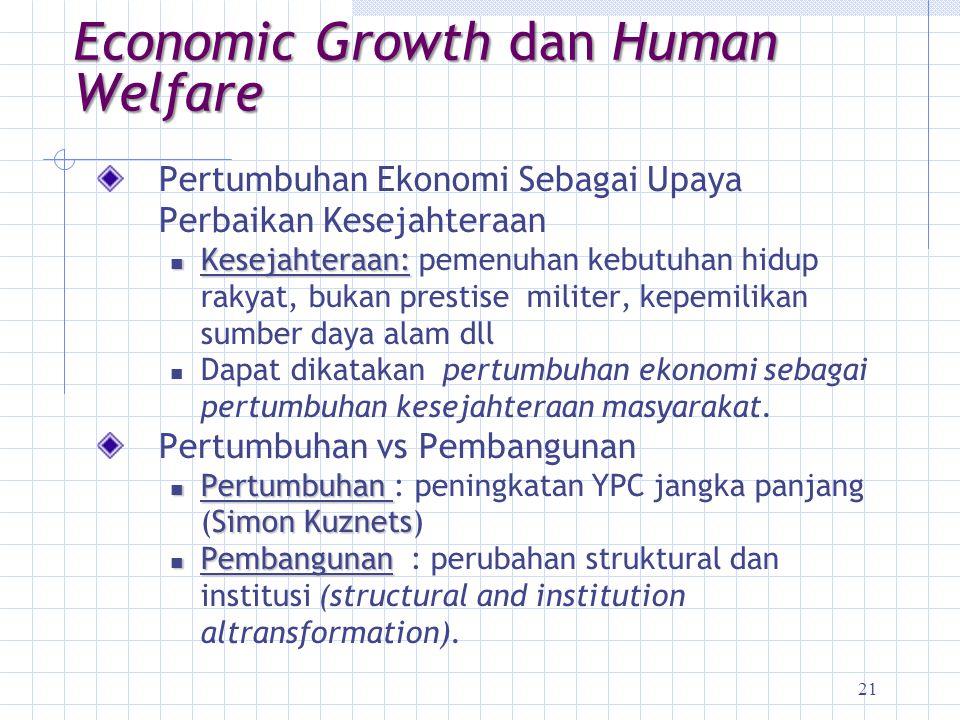 Economic Growth dan Human Welfare
