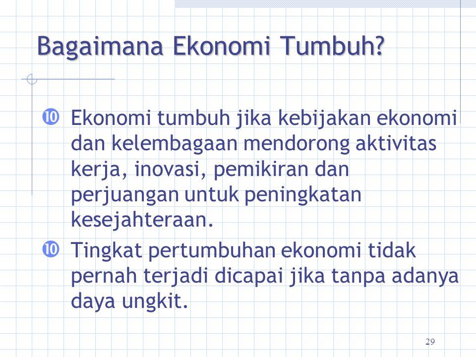 Bagaimana Ekonomi Tumbuh