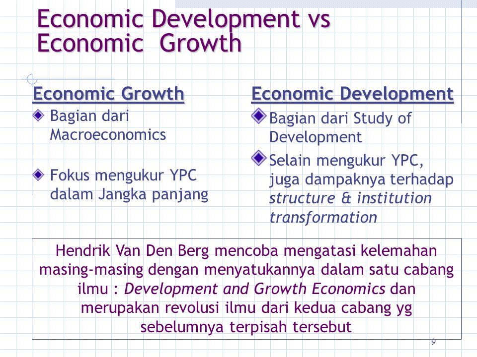 Economic Development vs Economic Growth