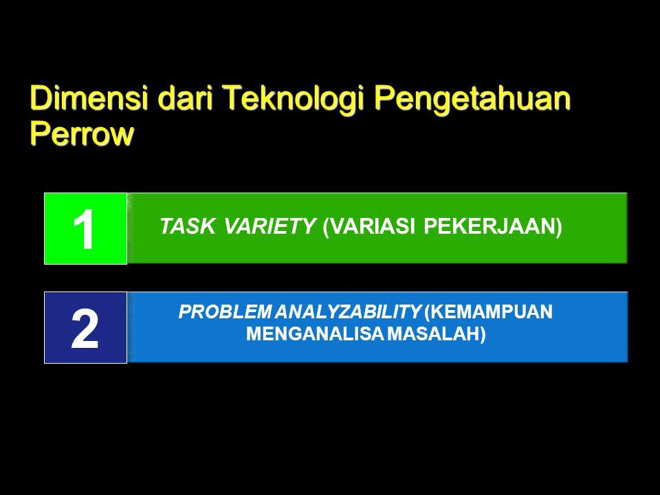 Dimensi dari Teknologi Pengetahuan Perrow