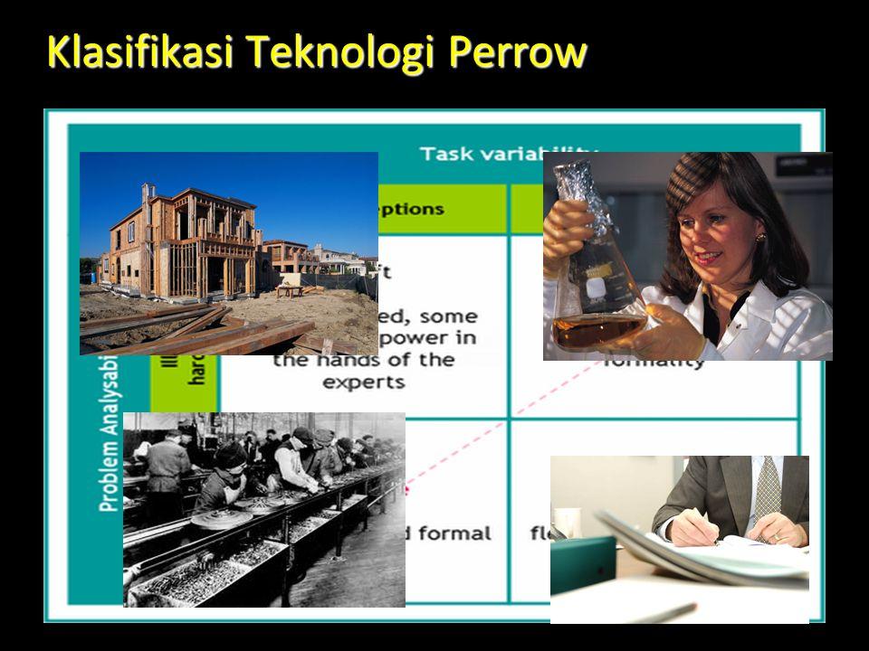 Klasifikasi Teknologi Perrow