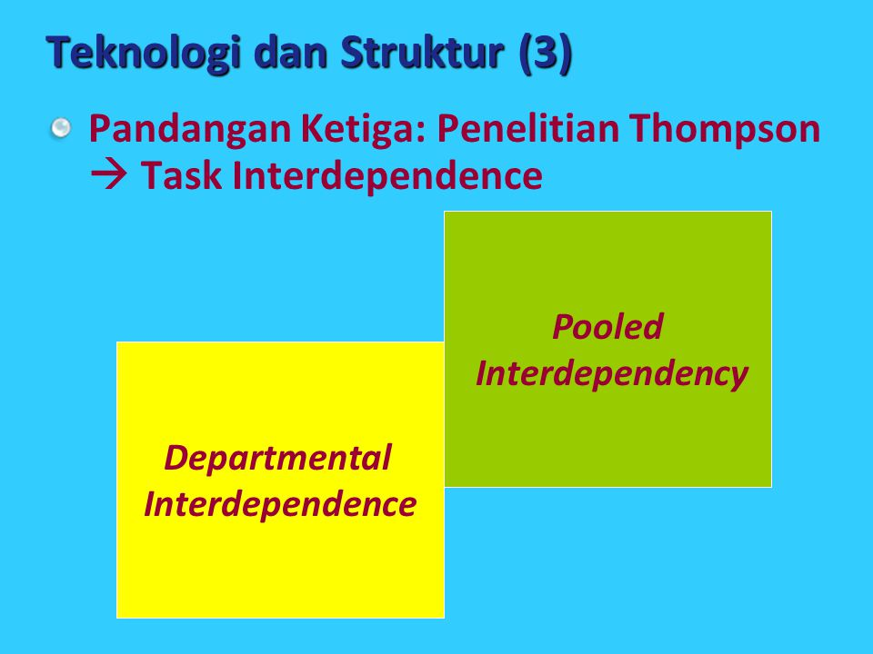 Teknologi dan Struktur (3)