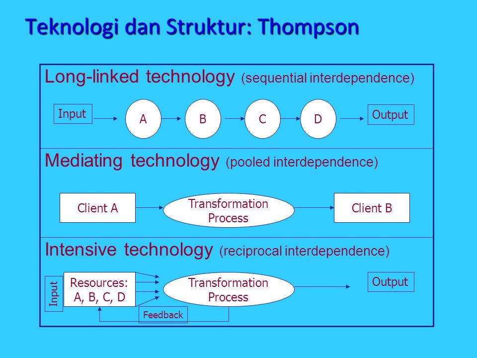 Teknologi dan Struktur: Thompson
