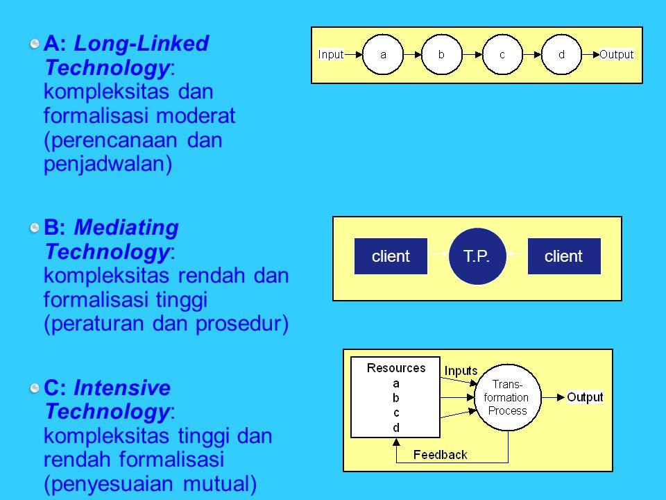 A: Long-Linked Technology: kompleksitas dan formalisasi moderat (perencanaan dan penjadwalan)