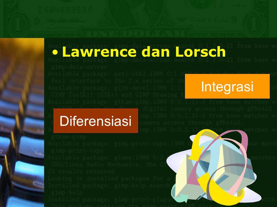Lawrence dan Lorsch Integrasi Diferensiasi