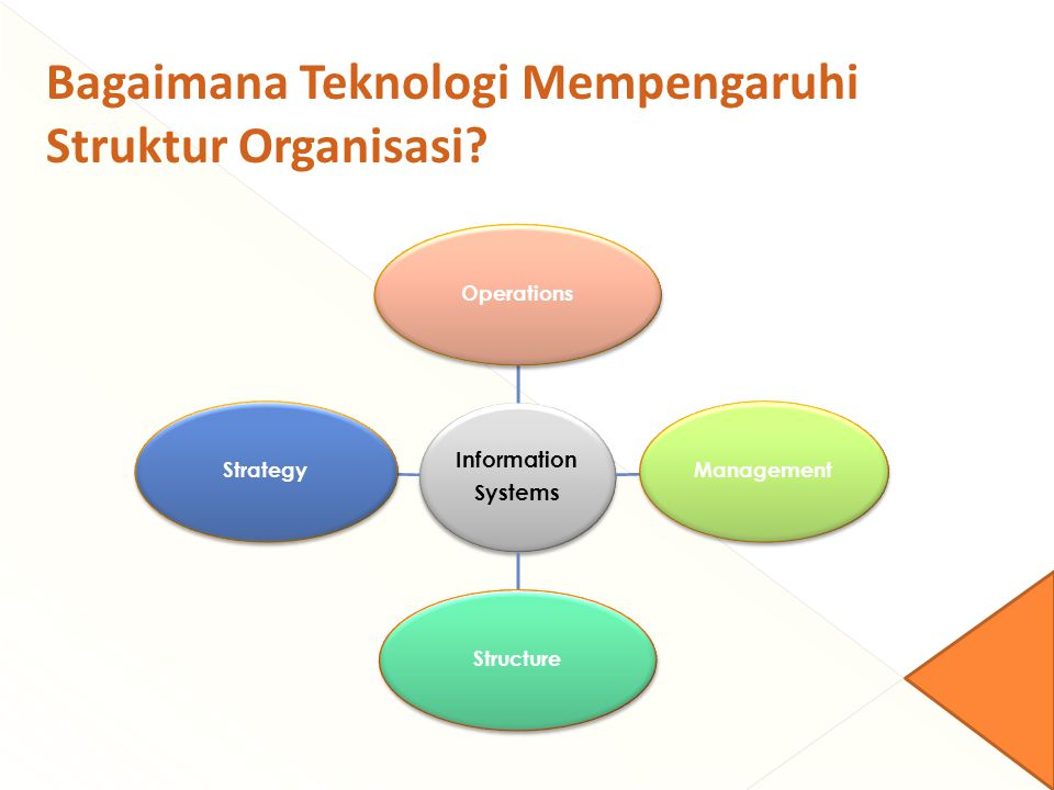 Bagaimana Teknologi Mempengaruhi Struktur Organisasi