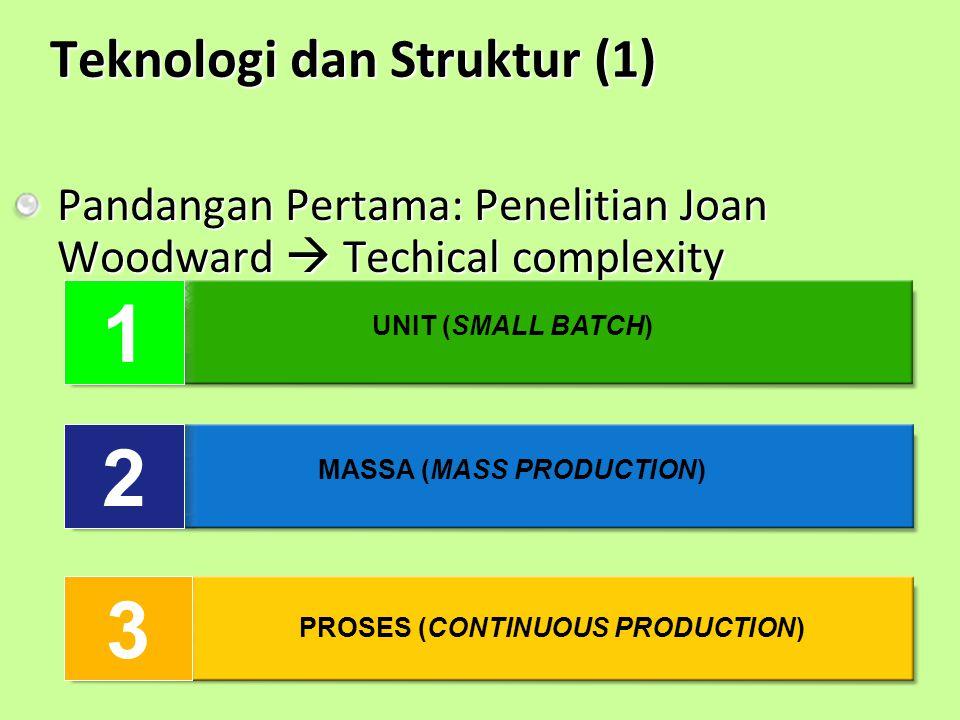 Teknologi dan Struktur (1)