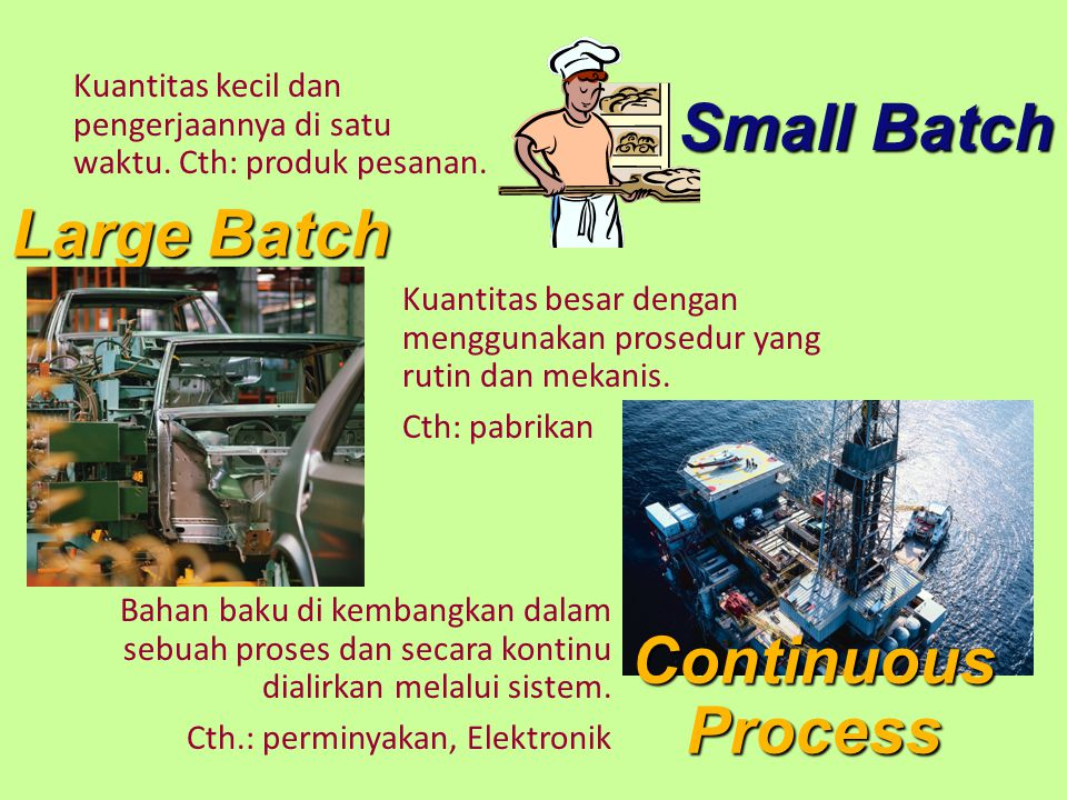 Small Batch Large Batch Continuous Process