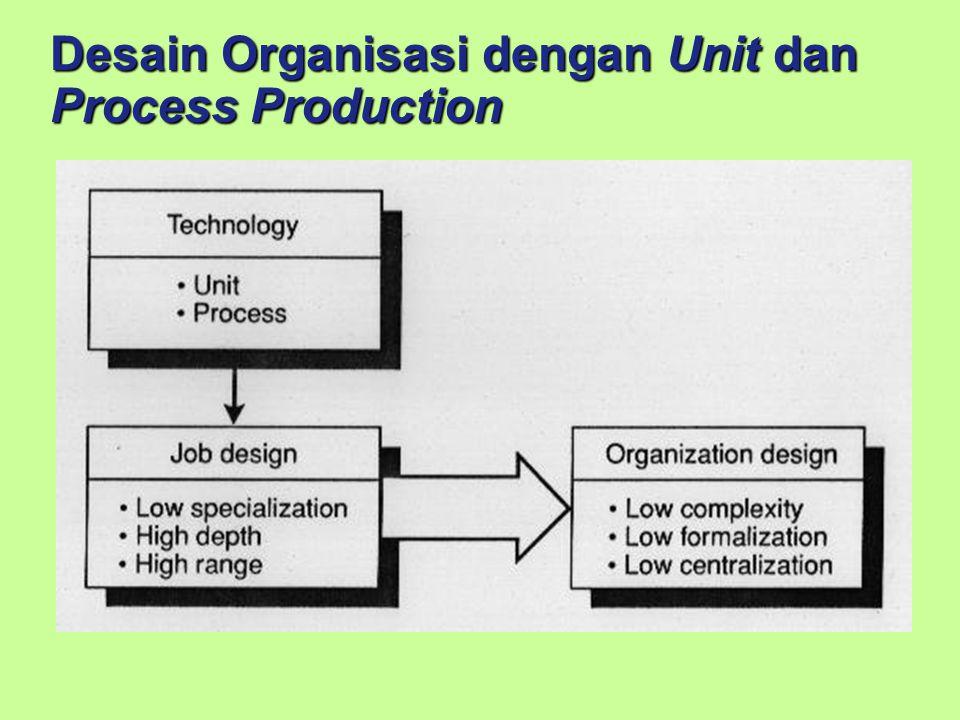 Desain Organisasi dengan Unit dan Process Production