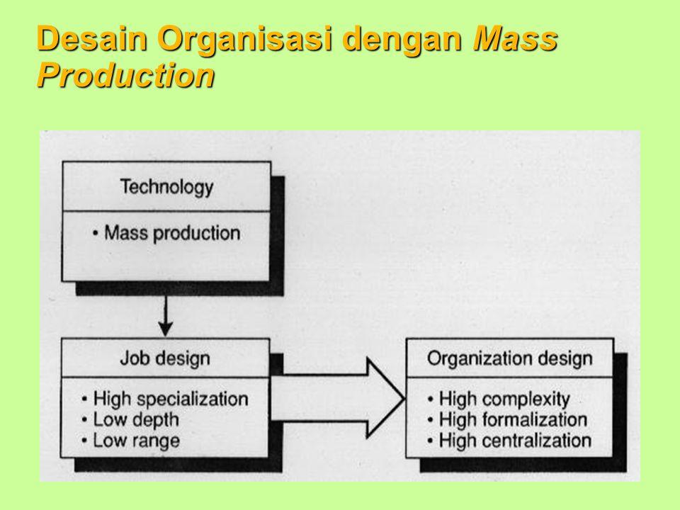 Desain Organisasi dengan Mass Production