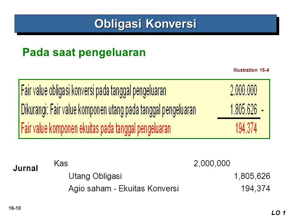 Obligasi Konversi Pada saat pengeluaran Kas 2,000,000