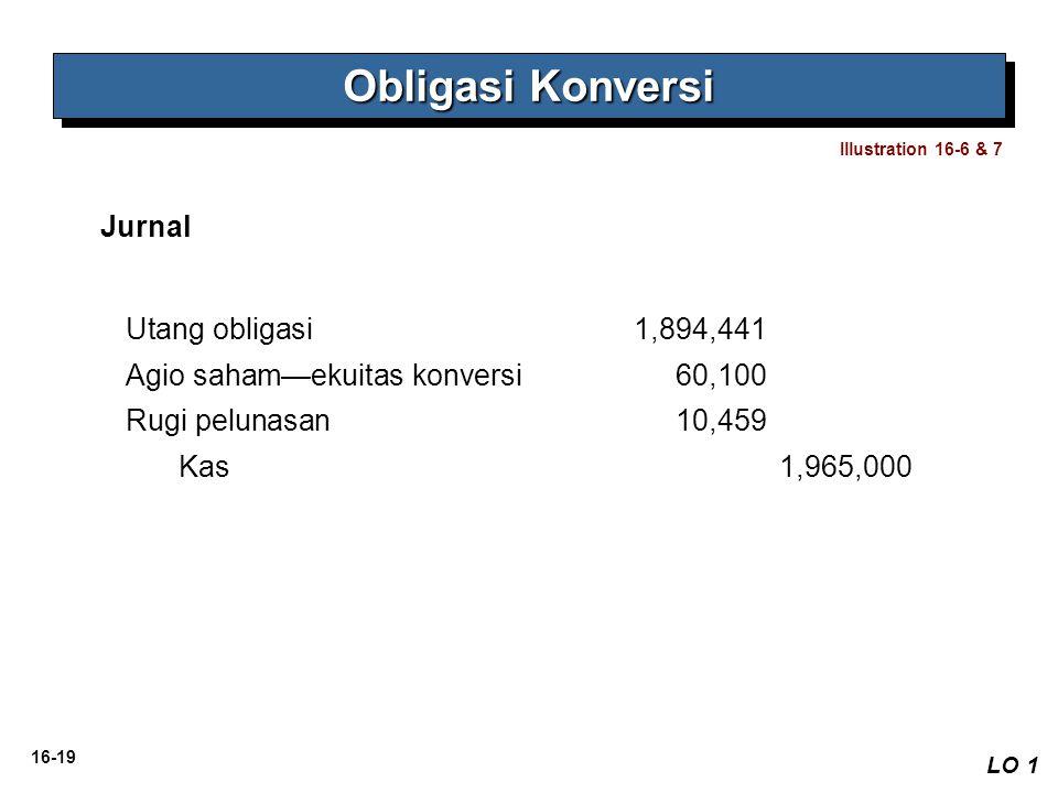 Obligasi Konversi Jurnal Utang obligasi 1,894,441