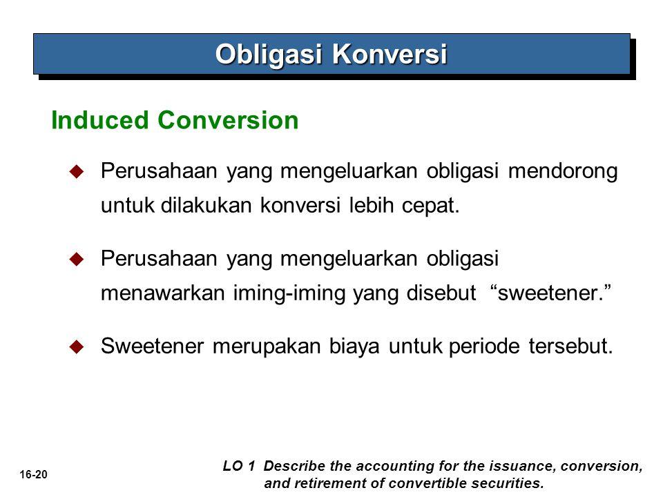 Obligasi Konversi Induced Conversion