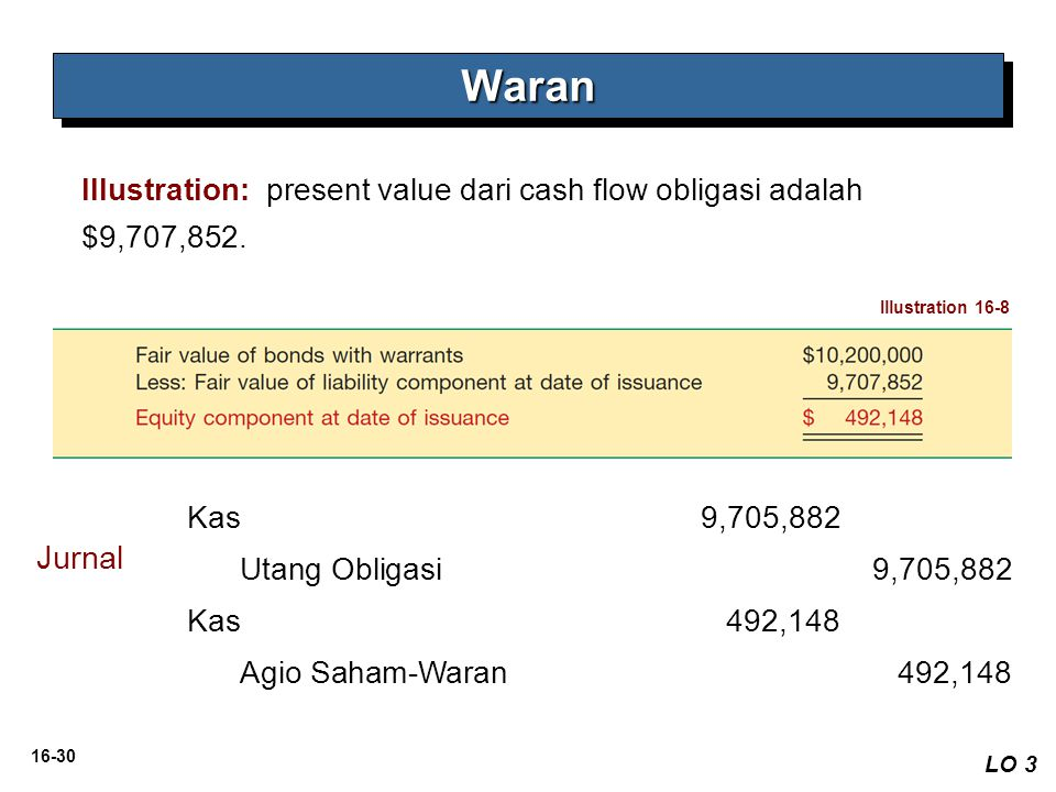 Waran Illustration: present value dari cash flow obligasi adalah $9,707,852. Illustration 16-8. Kas 9,705,882.