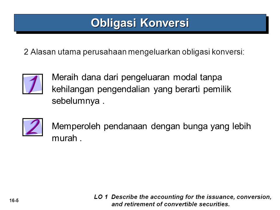 Obligasi Konversi 2 Alasan utama perusahaan mengeluarkan obligasi konversi: