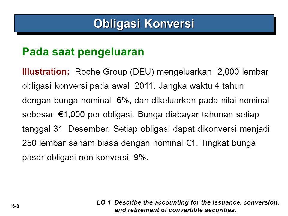 Obligasi Konversi Pada saat pengeluaran