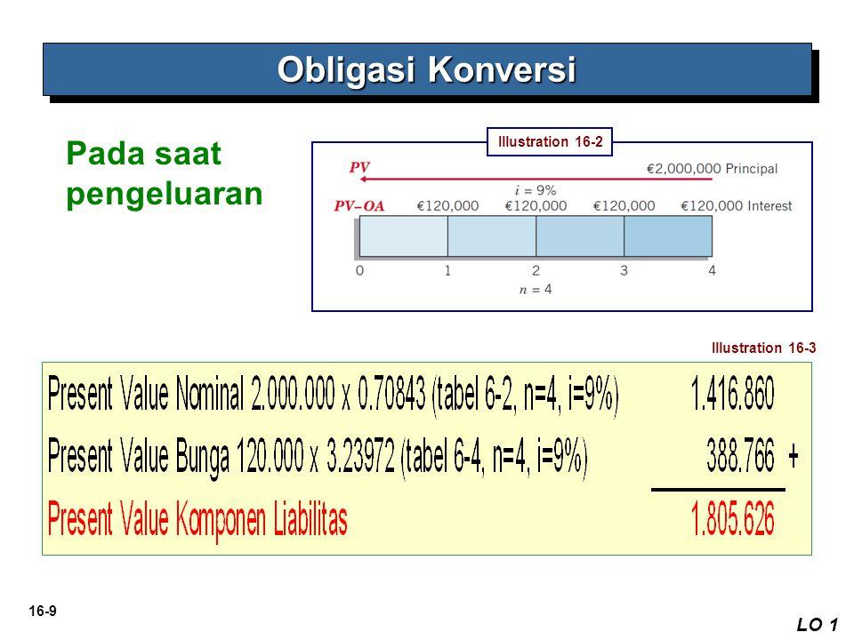 Obligasi Konversi Pada saat pengeluaran LO 1 Illustration 16-2