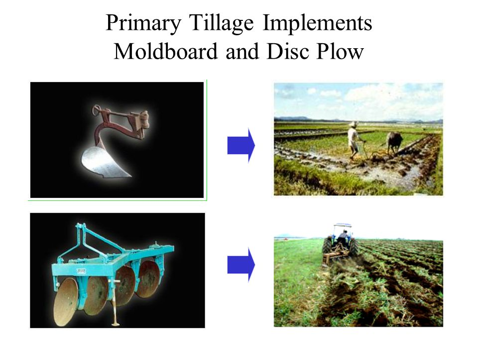 Primary Tillage Implements Moldboard and Disc Plow