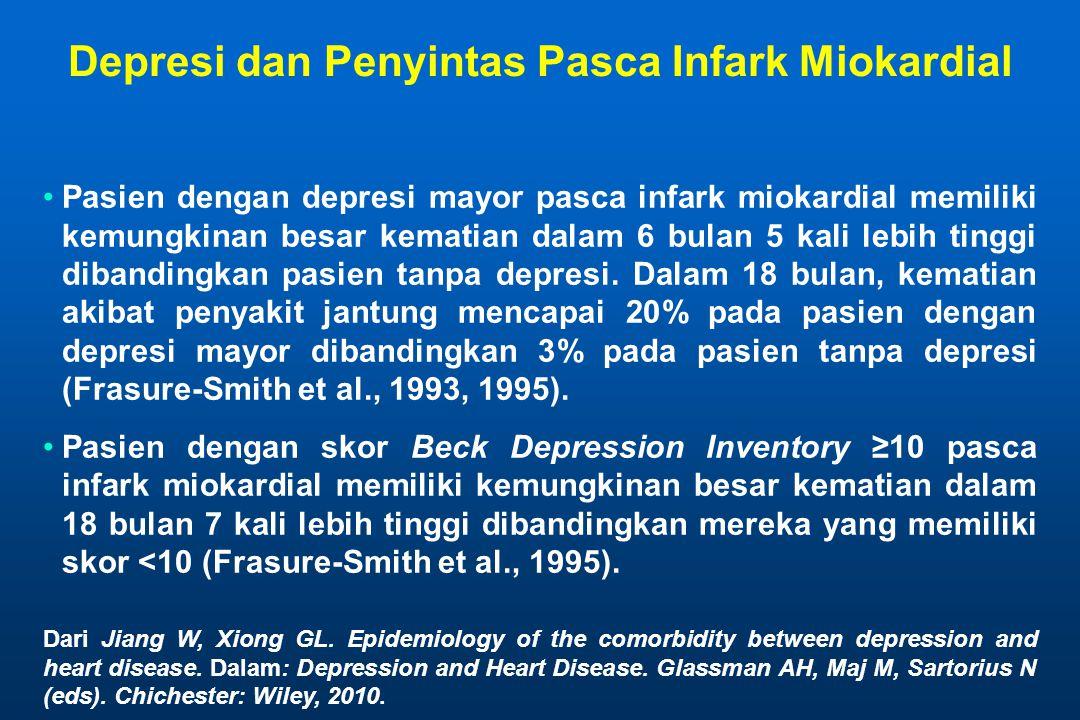 Depresi dan Penyintas Pasca Infark Miokardial