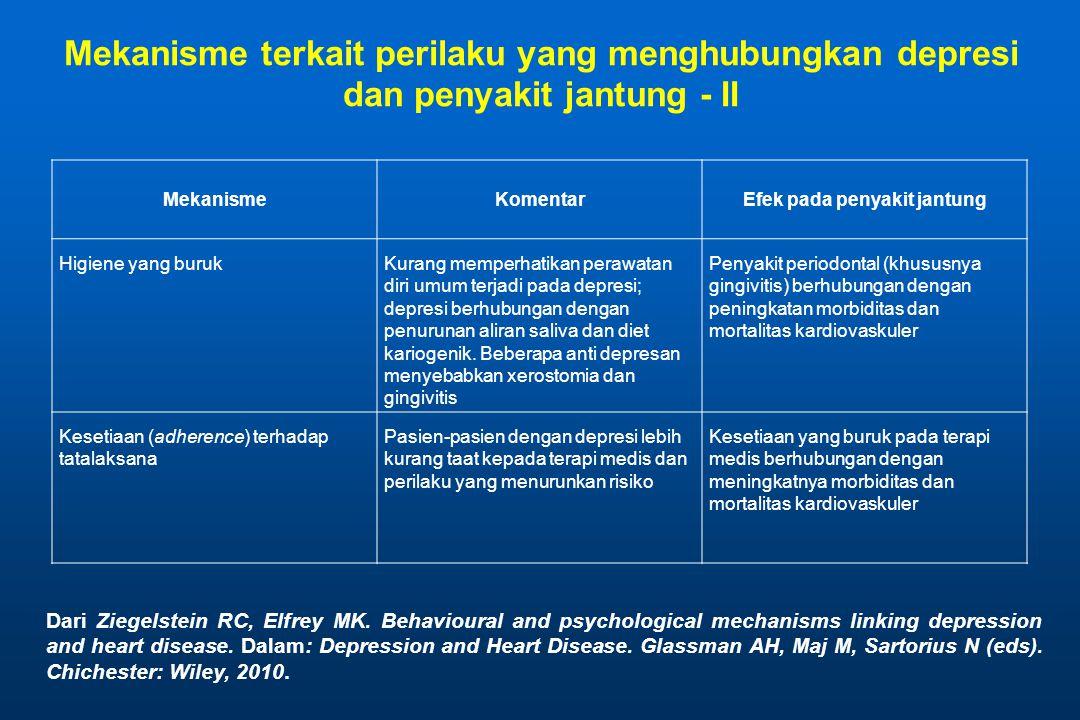 Efek pada penyakit jantung