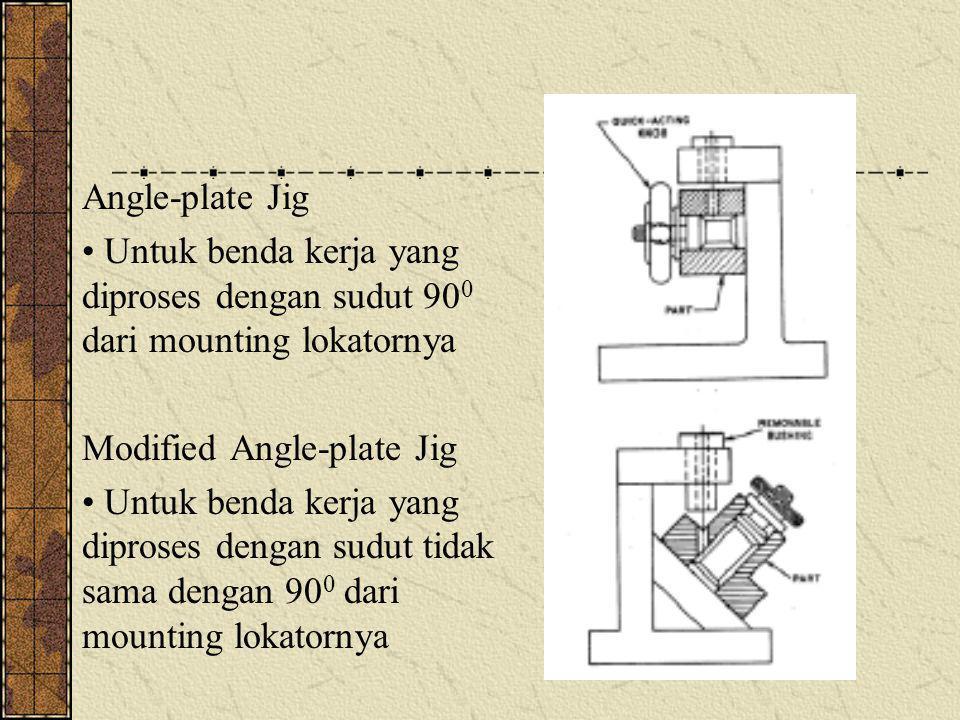 Angle-plate Jig • Untuk benda kerja yang diproses dengan sudut 900 dari mounting lokatornya Modified Angle-plate Jig • Untuk benda kerja yang diproses dengan sudut tidak sama dengan 900 dari mounting lokatornya
