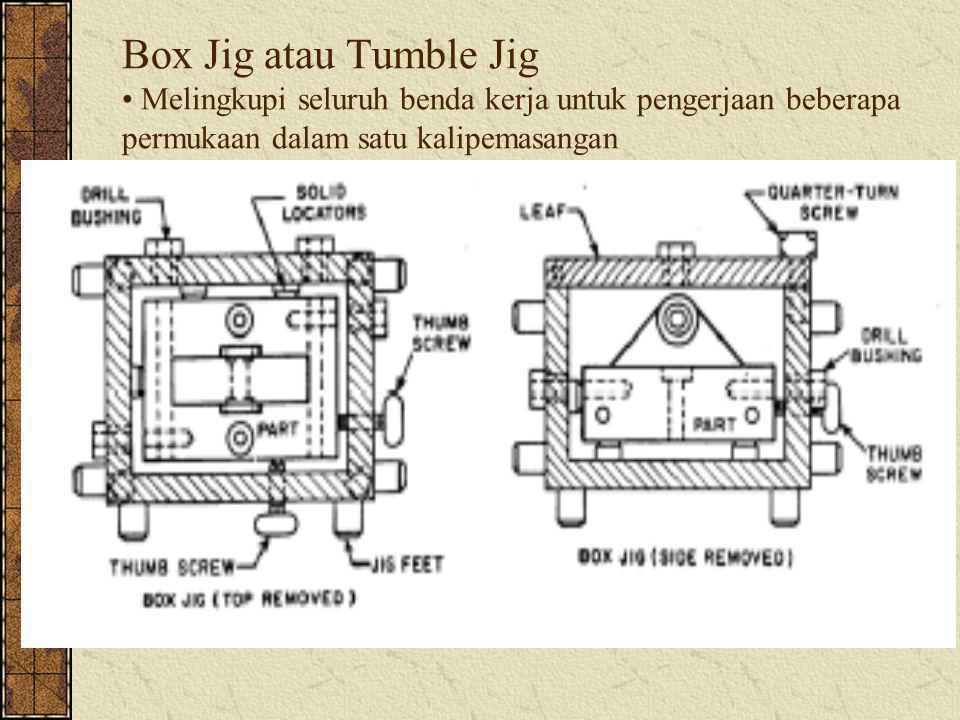 Box Jig atau Tumble Jig • Melingkupi seluruh benda kerja untuk pengerjaan beberapa permukaan dalam satu kalipemasangan