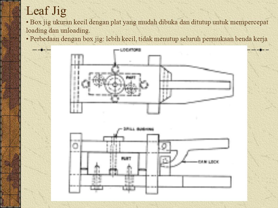 Leaf Jig • Box jig ukuran kecil dengan plat yang mudah dibuka dan ditutup untuk mempercepat loading dan unloading.