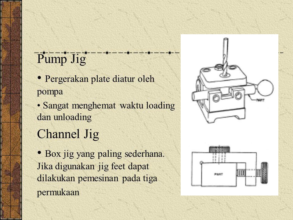 • Pergerakan plate diatur oleh pompa
