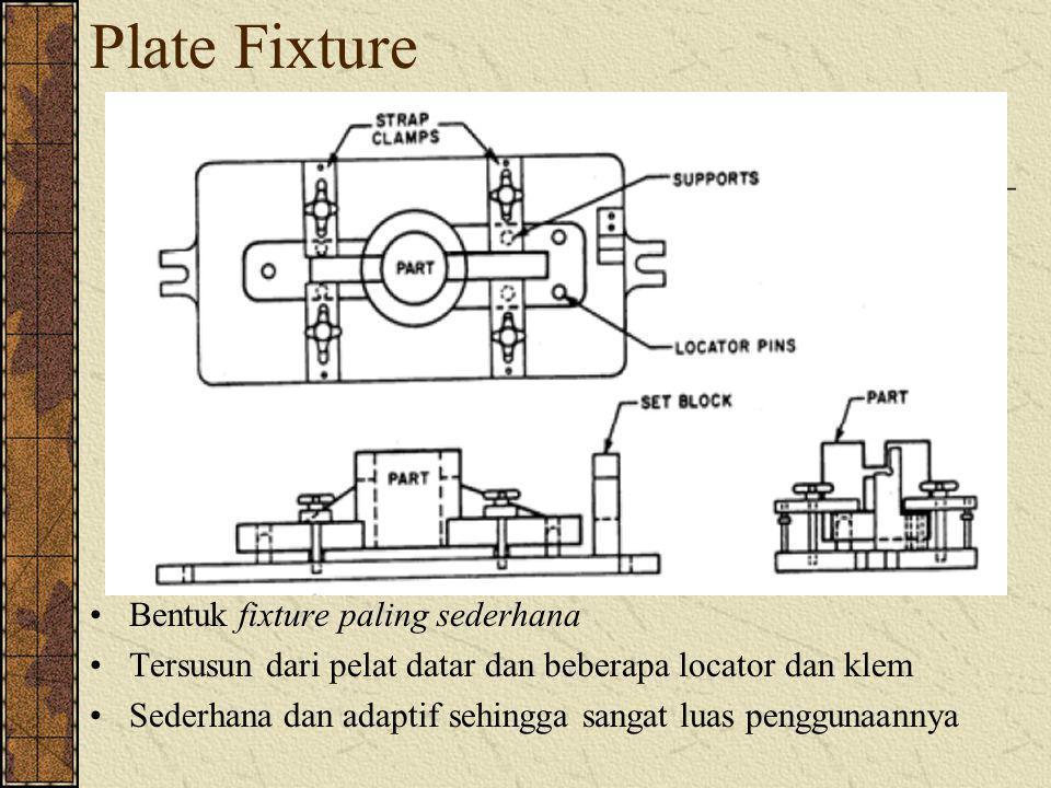 Plate Fixture Bentuk fixture paling sederhana