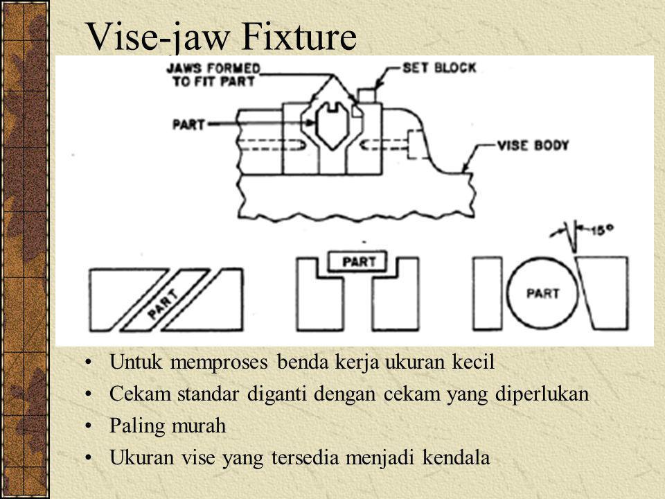 Vise-jaw Fixture Untuk memproses benda kerja ukuran kecil