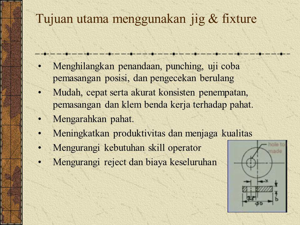 Tujuan utama menggunakan jig & fixture