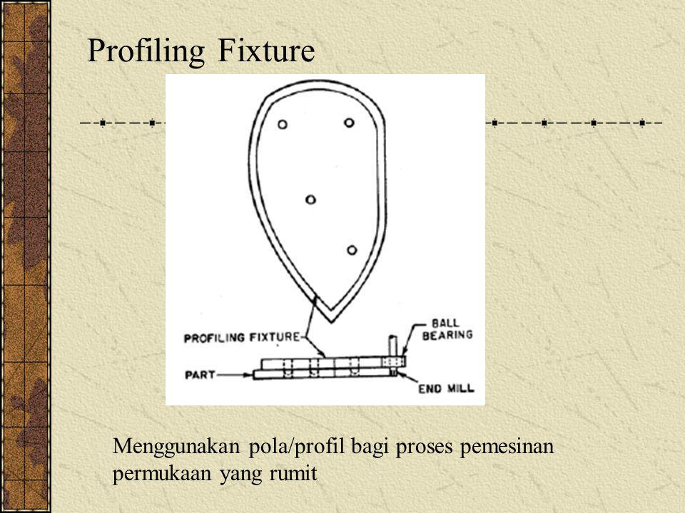Profiling Fixture Menggunakan pola/profil bagi proses pemesinan permukaan yang rumit