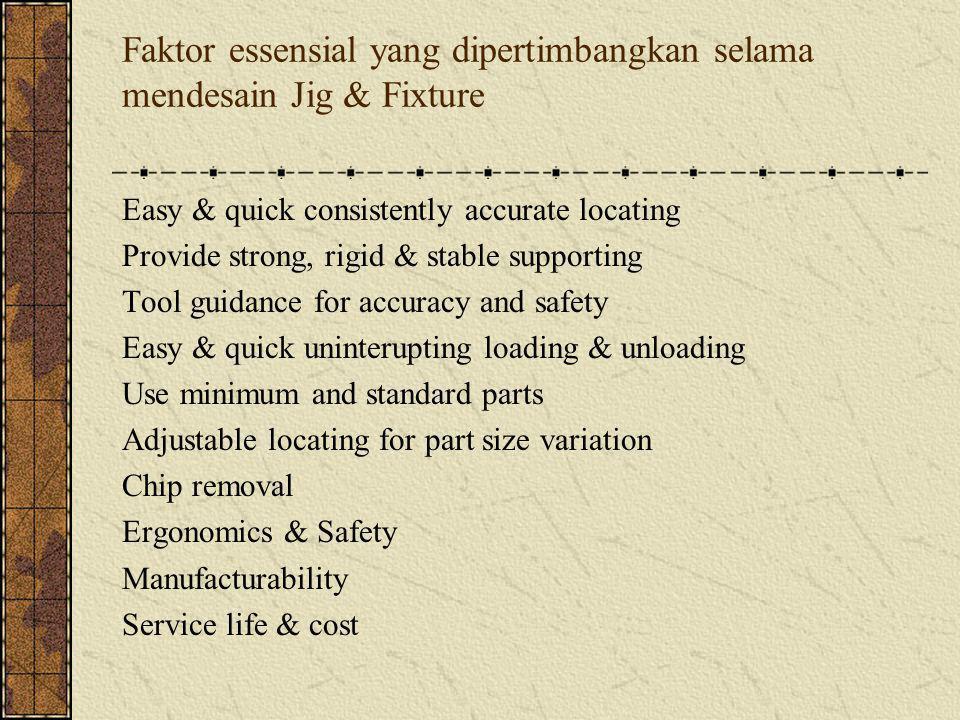 Faktor essensial yang dipertimbangkan selama mendesain Jig & Fixture