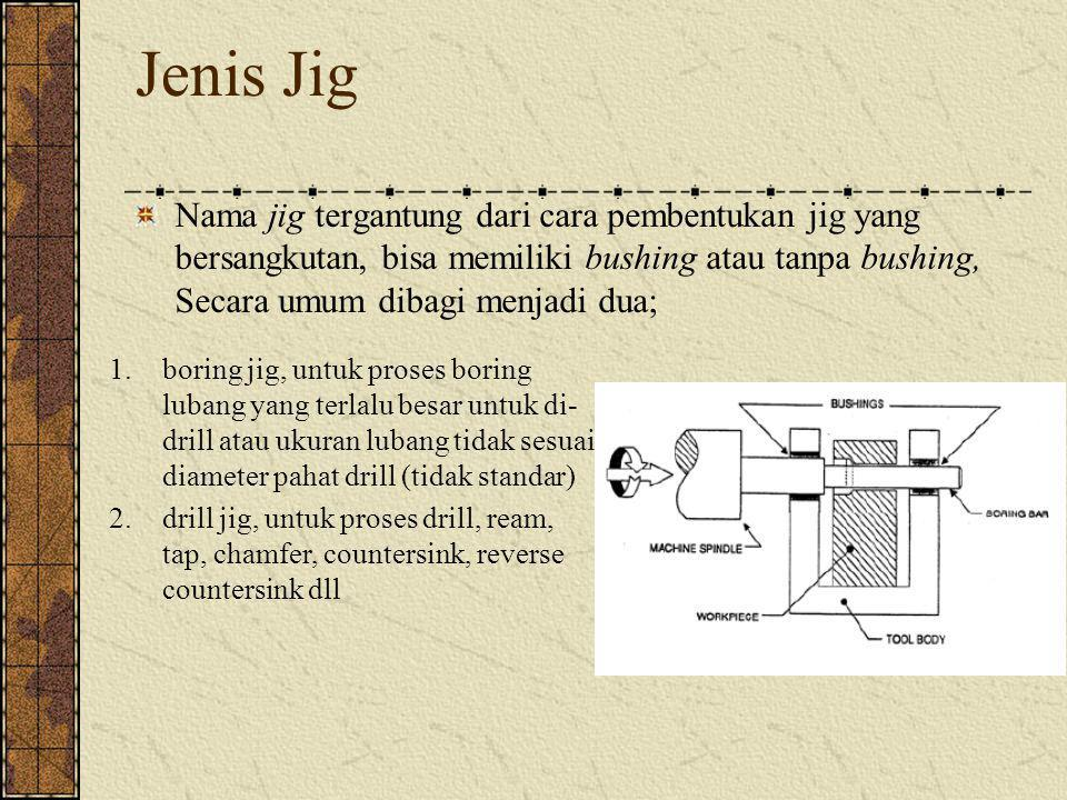 Jenis Jig Nama jig tergantung dari cara pembentukan jig yang bersangkutan, bisa memiliki bushing atau tanpa bushing, Secara umum dibagi menjadi dua;