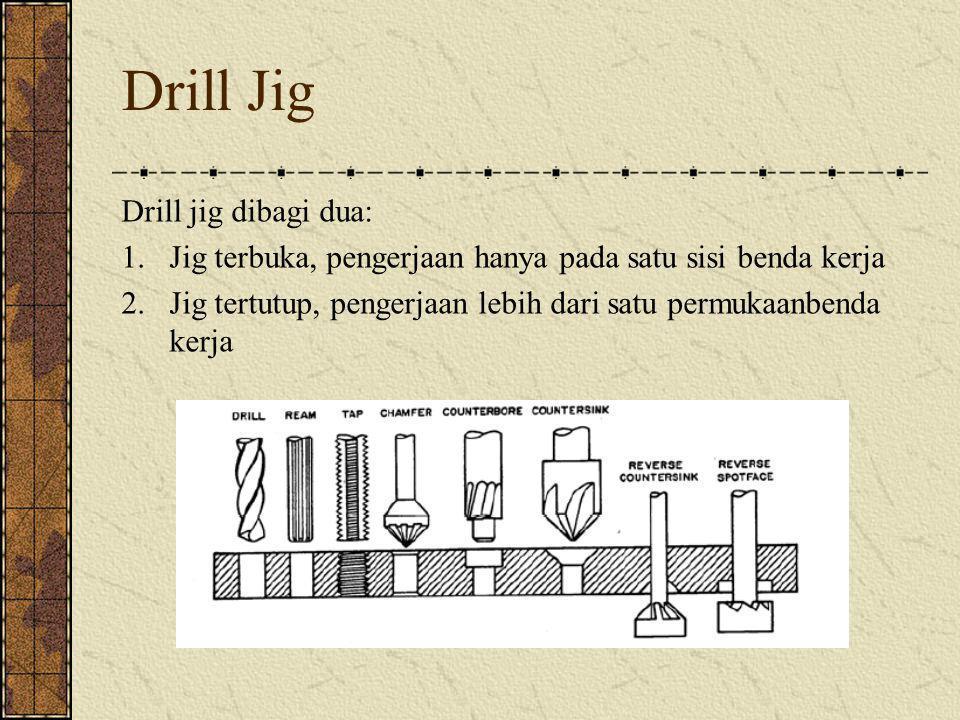Drill Jig Drill jig dibagi dua: