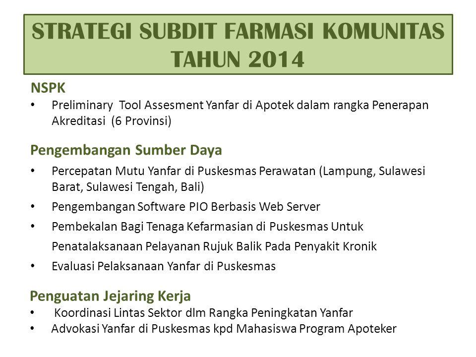 STRATEGI SUBDIT FARMASI KOMUNITAS TAHUN 2014