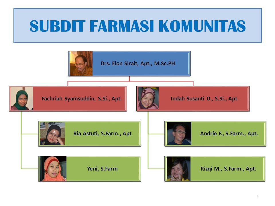 SUBDIT FARMASI KOMUNITAS