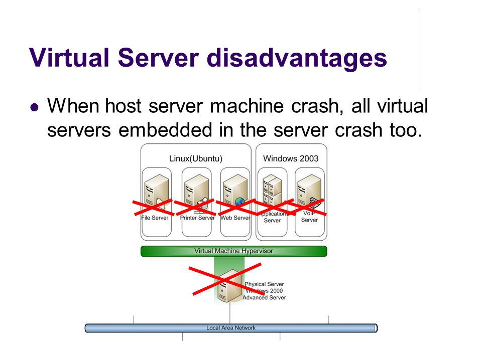Virtual Server disadvantages