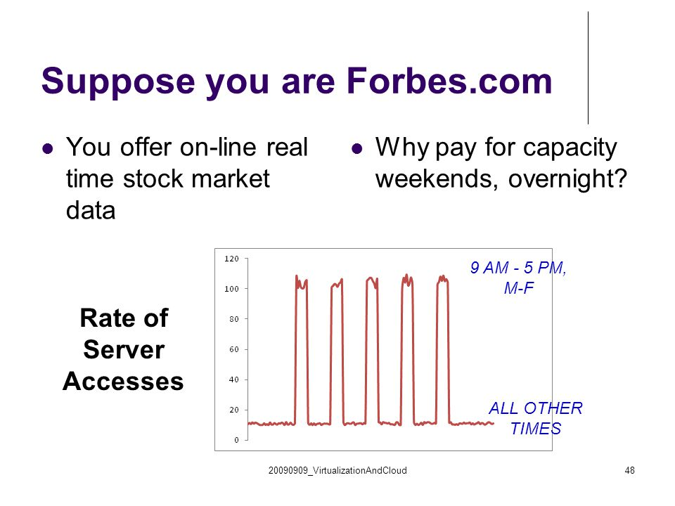 Suppose you are Forbes.com