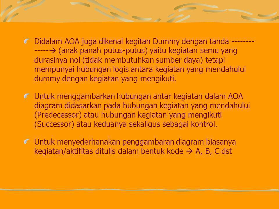 Didalam AOA juga dikenal kegitan Dummy dengan tanda ------------- (anak panah putus-putus) yaitu kegiatan semu yang durasinya nol (tidak membutuhkan sumber daya) tetapi mempunyai hubungan logis antara kegiatan yang mendahului dummy dengan kegiatan yang mengikuti.