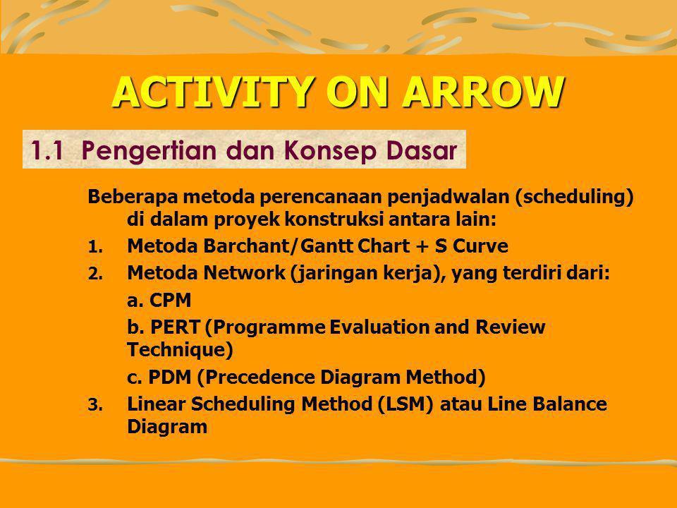ACTIVITY ON ARROW 1.1 Pengertian dan Konsep Dasar
