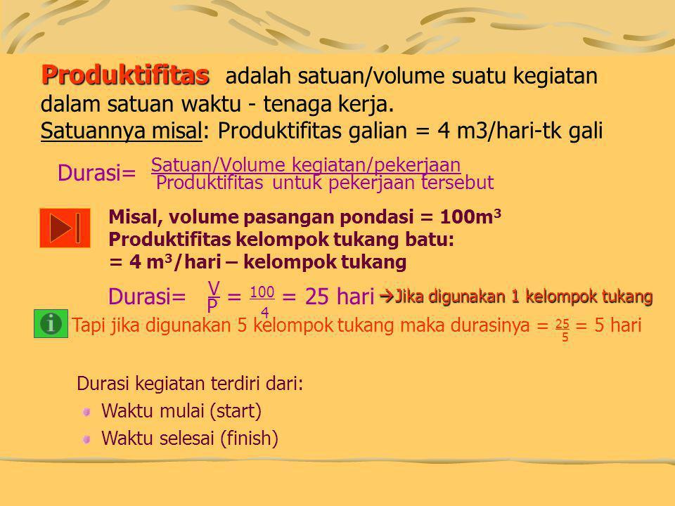 Produktifitas adalah satuan/volume suatu kegiatan dalam satuan waktu - tenaga kerja. Satuannya misal: Produktifitas galian = 4 m3/hari-tk gali