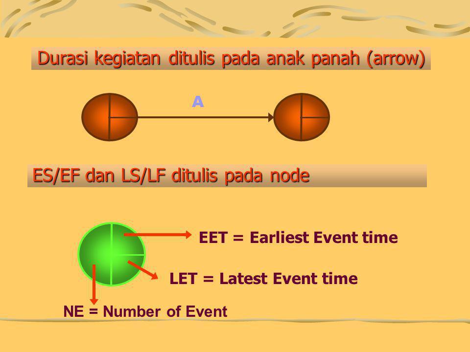 Durasi kegiatan ditulis pada anak panah (arrow)