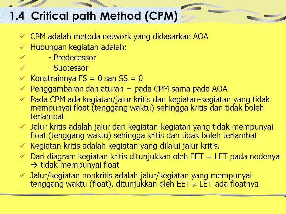 1.4 Critical path Method (CPM)