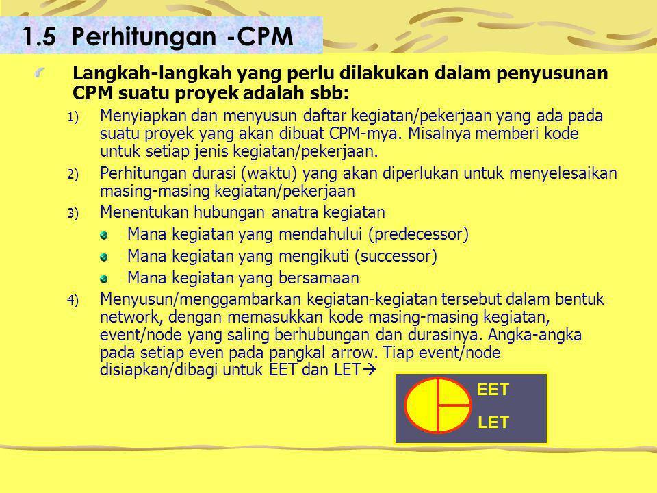 1.5 Perhitungan -CPM Langkah-langkah yang perlu dilakukan dalam penyusunan CPM suatu proyek adalah sbb: