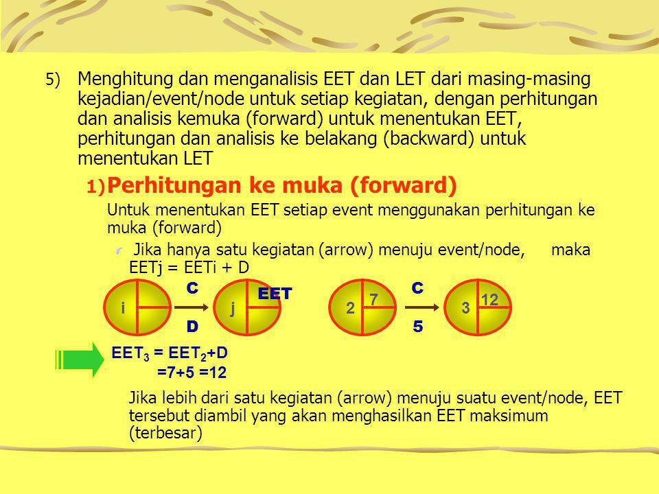 Perhitungan ke muka (forward)