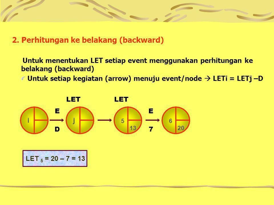 2. Perhitungan ke belakang (backward)