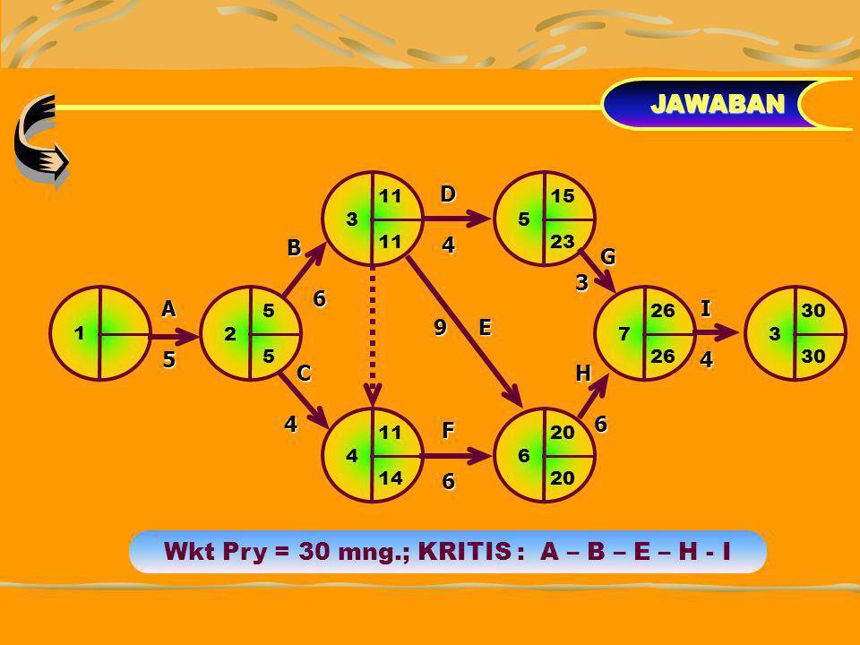 Wkt Pry = 30 mng.; KRITIS : A – B – E – H - I