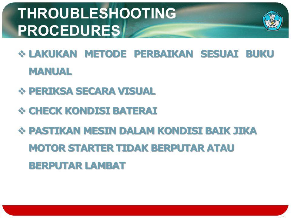 THROUBLESHOOTING PROCEDURES